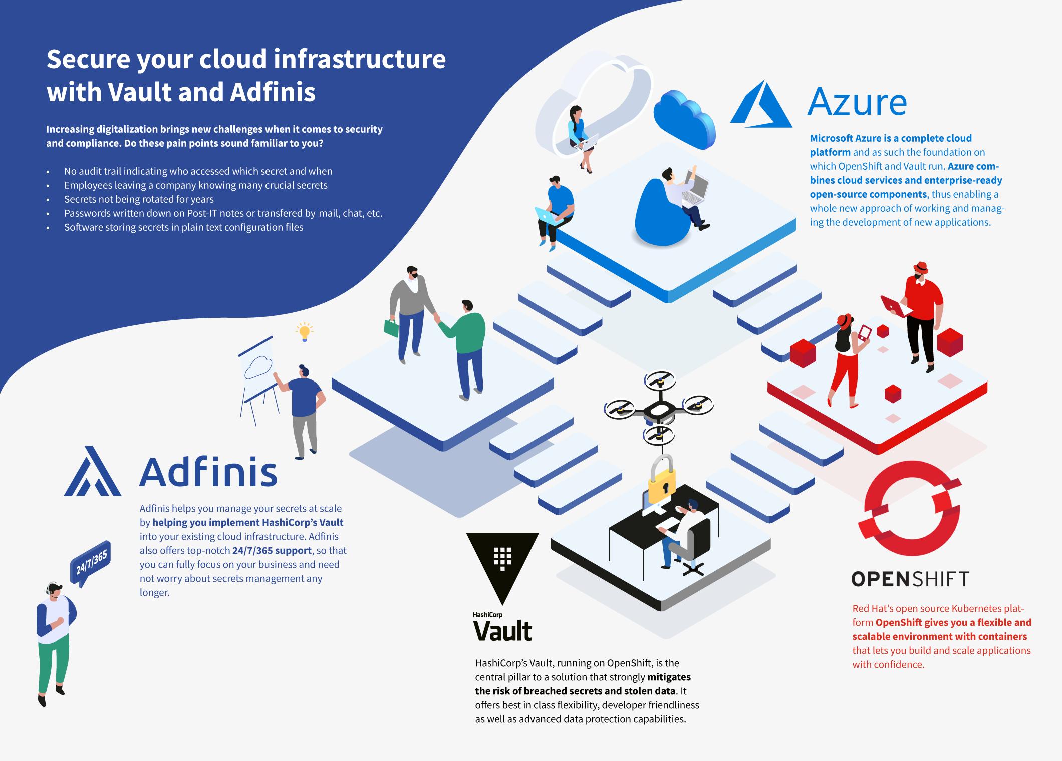 OpenShiftxVault_Infographic_Solutions